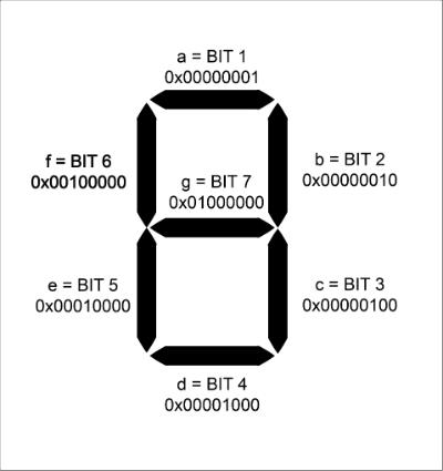 7bit-segment